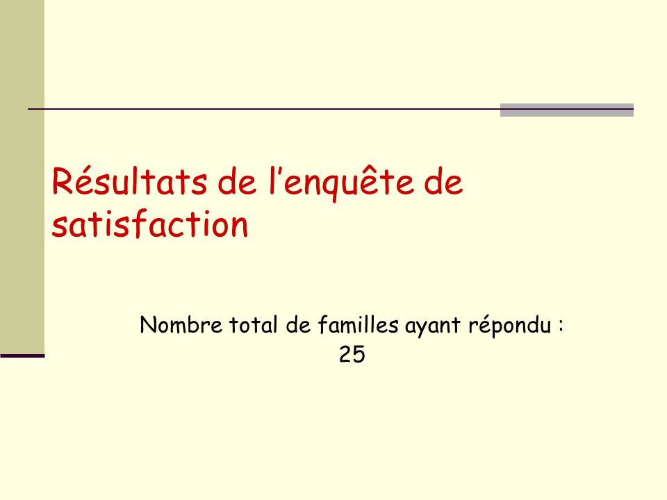 Résultats de lenquête de satisfaction Nombre total de familles ayant répondu : 25