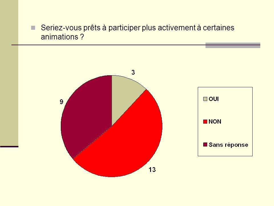 Seriez-vous prêts à participer plus activement à certaines animations