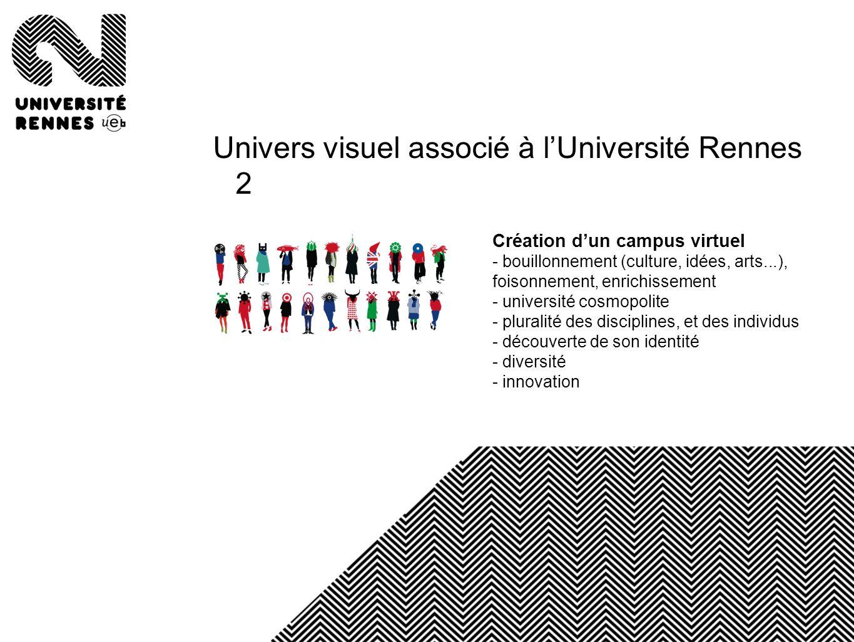 Création dun campus virtuel - bouillonnement (culture, idées, arts...), foisonnement, enrichissement - université cosmopolite - pluralité des discipli