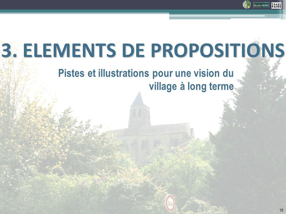 Pistes et illustrations pour une vision du village à long terme 3. ELEMENTS DE PROPOSITIONS 3. ELEMENTS DE PROPOSITIONS 18