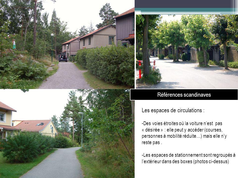 Références scandinaves Les espaces de circulations : -Des voies étroites où la voiture nest pas « désirée » : elle peut y accéder (courses, personnes