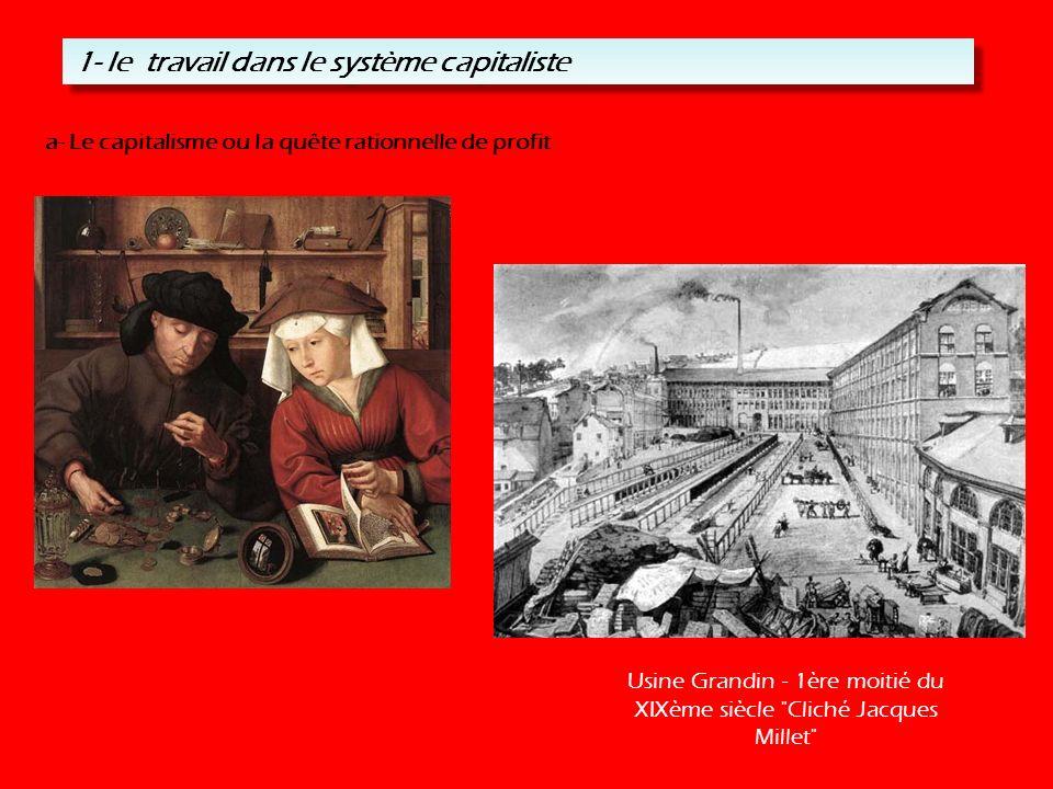 1- le travail dans le système capitaliste Usine Grandin - 1ère moitié du XIXème siècle