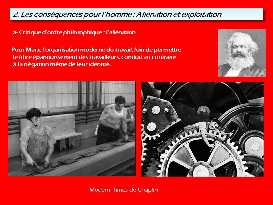 2. Les conséquences pour lhomme : Aliénation et exploitation Modern Times de Chaplin a- Critique dordre philosophique : laliénation Pour Marx, lorgani
