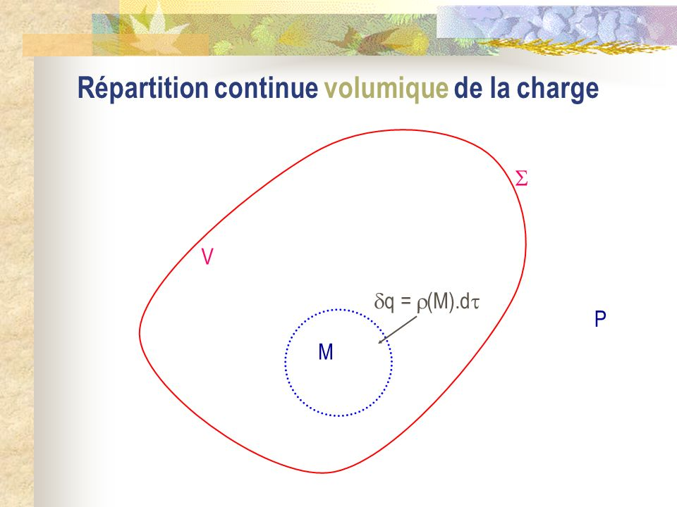 Répartition continue volumique de la charge M q = (M).d V P