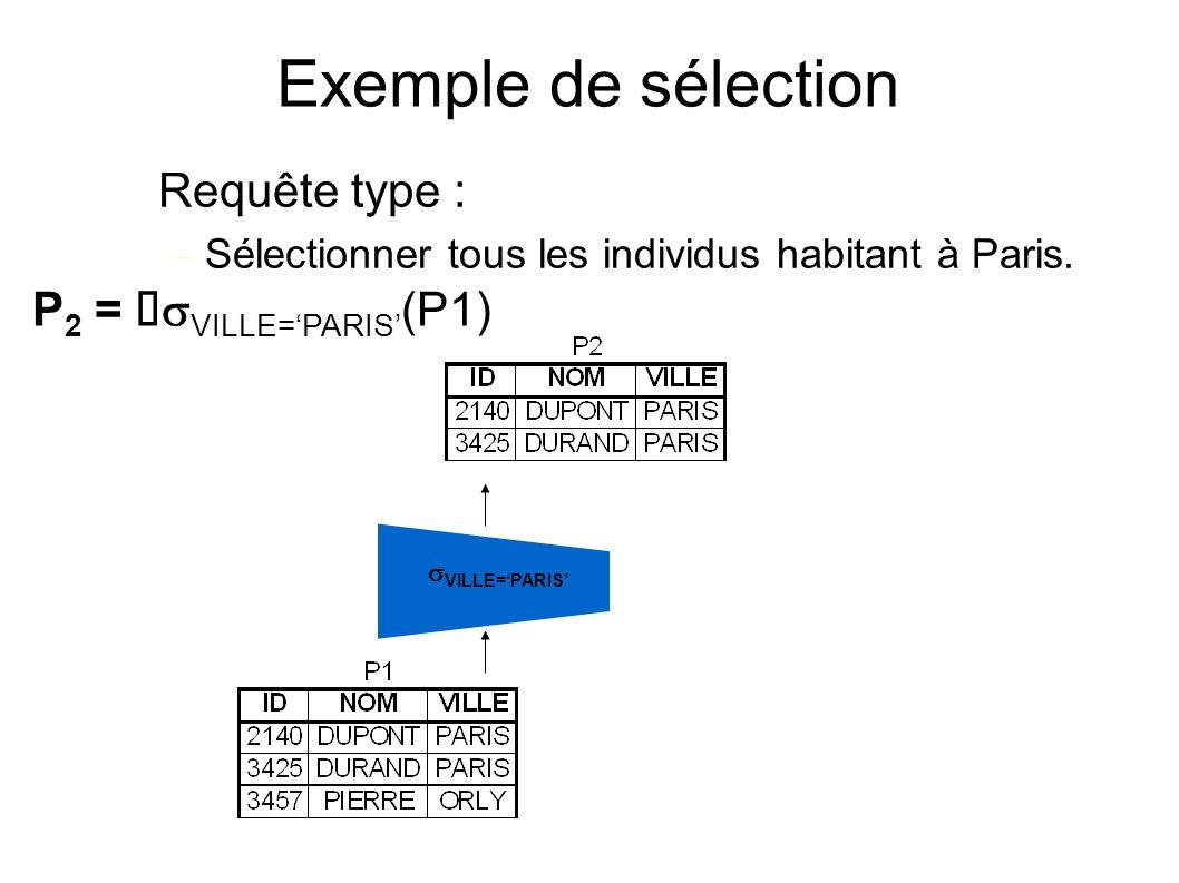 Exemple de sélection Requête type : – Sélectionner tous les individus habitant à Paris.
