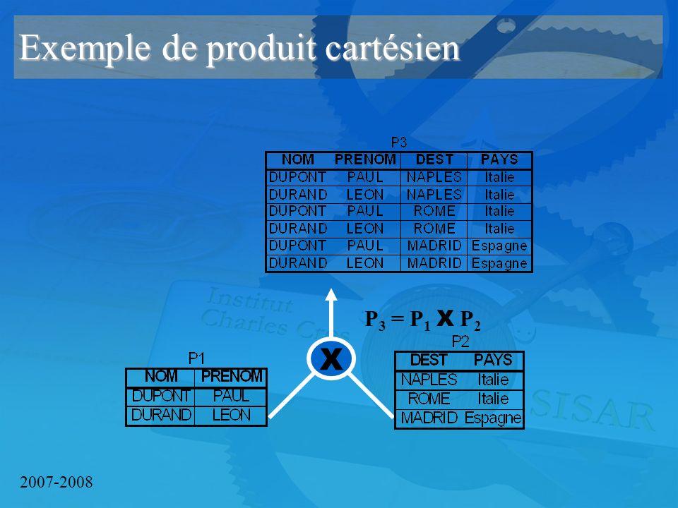 2007-2008 Exemple de produit cartésien X P 3 = P 1 X P 2