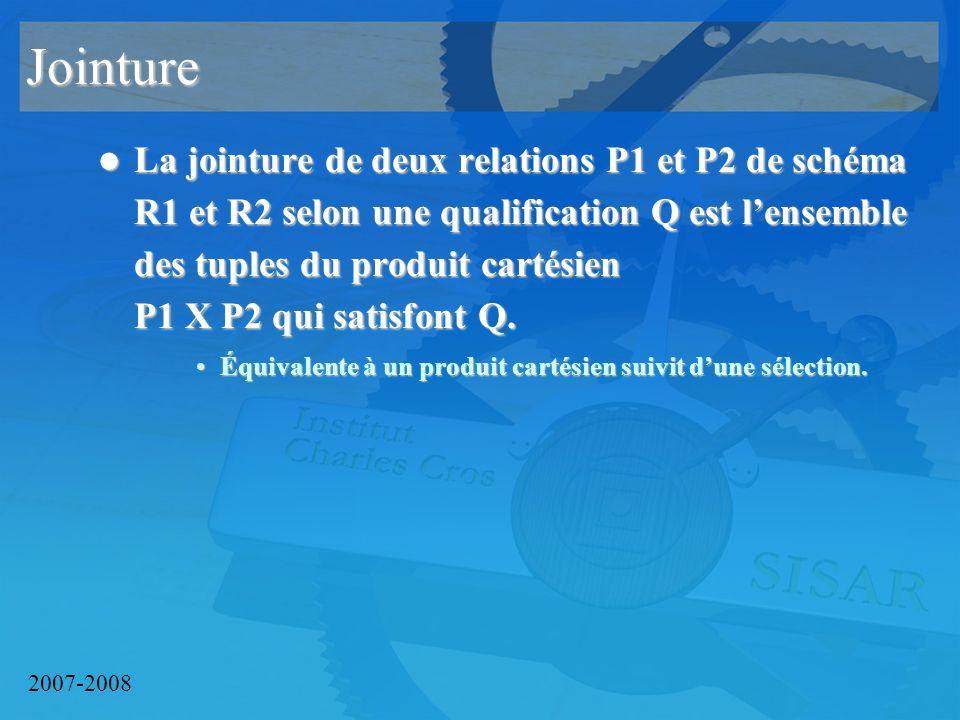 2007-2008 Jointure La jointure de deux relations P1 et P2 de schéma R1 et R2 selon une qualification Q est lensemble des tuples du produit cartésien P1 X P2 qui satisfont Q.
