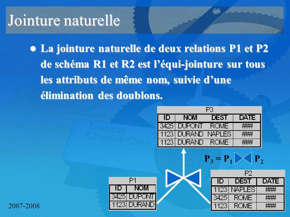 2007-2008 Jointure naturelle La jointure naturelle de deux relations P1 et P2 de schéma R1 et R2 est léqui-jointure sur tous les attributs de même nom, suivie dune élimination des doublons.
