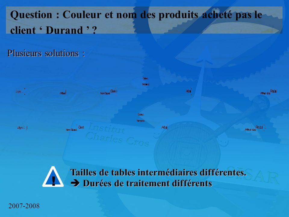 2007-2008 Question : Couleur et nom des produits acheté pas le client Durand .