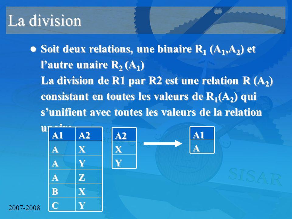 2007-2008 La division Soit deux relations, une binaire R 1 (A 1,A 2 ) et lautre unaire R 2 (A 1 ) La division de R1 par R2 est une relation R (A 2 ) consistant en toutes les valeurs de R 1 (A 2 ) qui sunifient avec toutes les valeurs de la relation unaire.