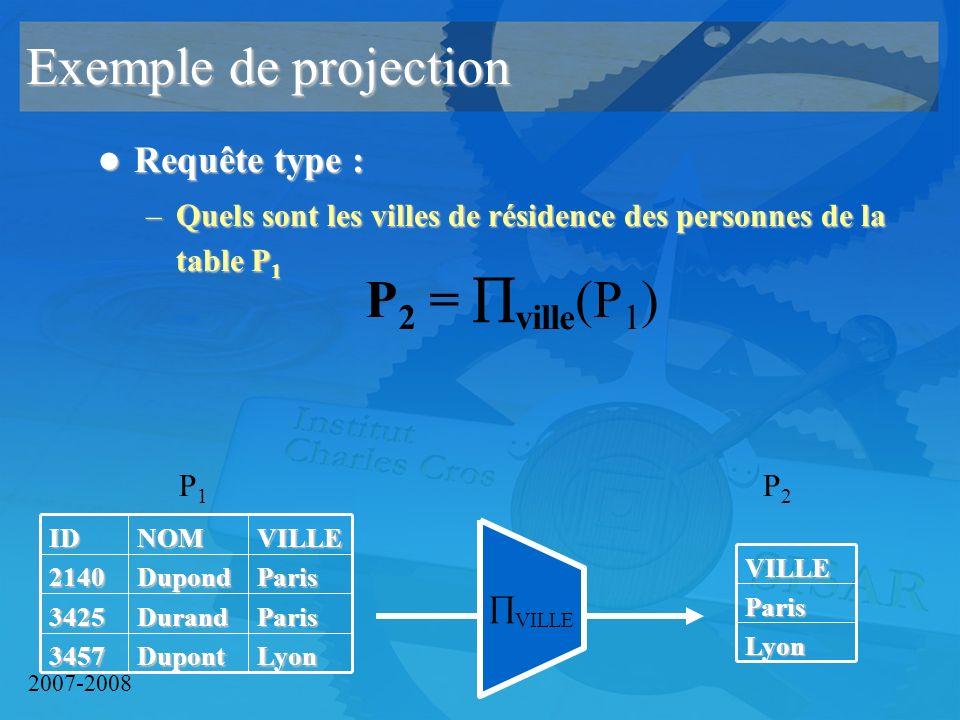 2007-2008 La restriction ou sélection La restriction dune relations P 1 de schéma R 1 par une qualification Q est une relation P 2 de même schéma dont les tuples sont ceux satisfaisant Q.