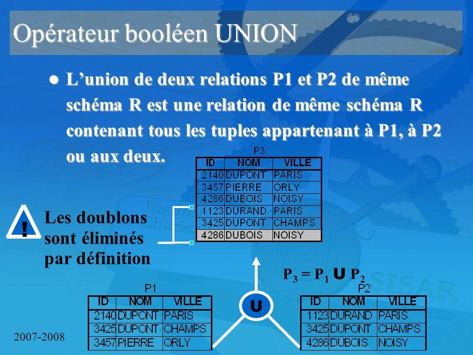 2007-2008 Opérateur booléen INTERSECTION Lintersection de deux relations P1 et P2 de même schéma R est une relation de même schéma R contenant tous les tuples appartenant à P1 et à P2.
