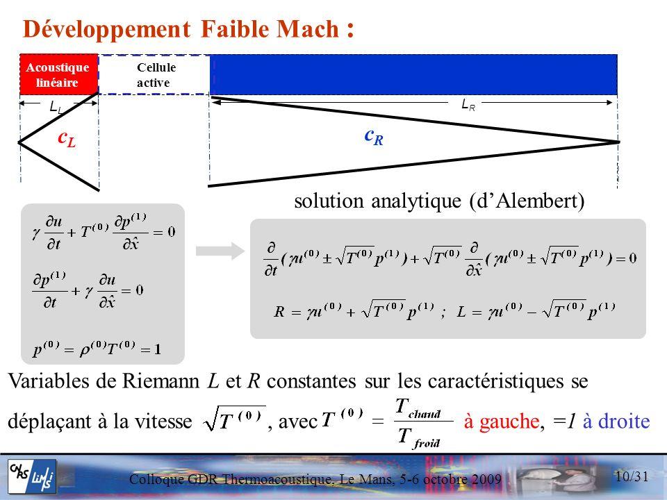 Colloque GDR Thermoacoustique, Le Mans, 5-6 octobre 2009 10/31 solution analytique (dAlembert) L Cellule active Acoustique linéaire cLcL cRcR LRLR Dév