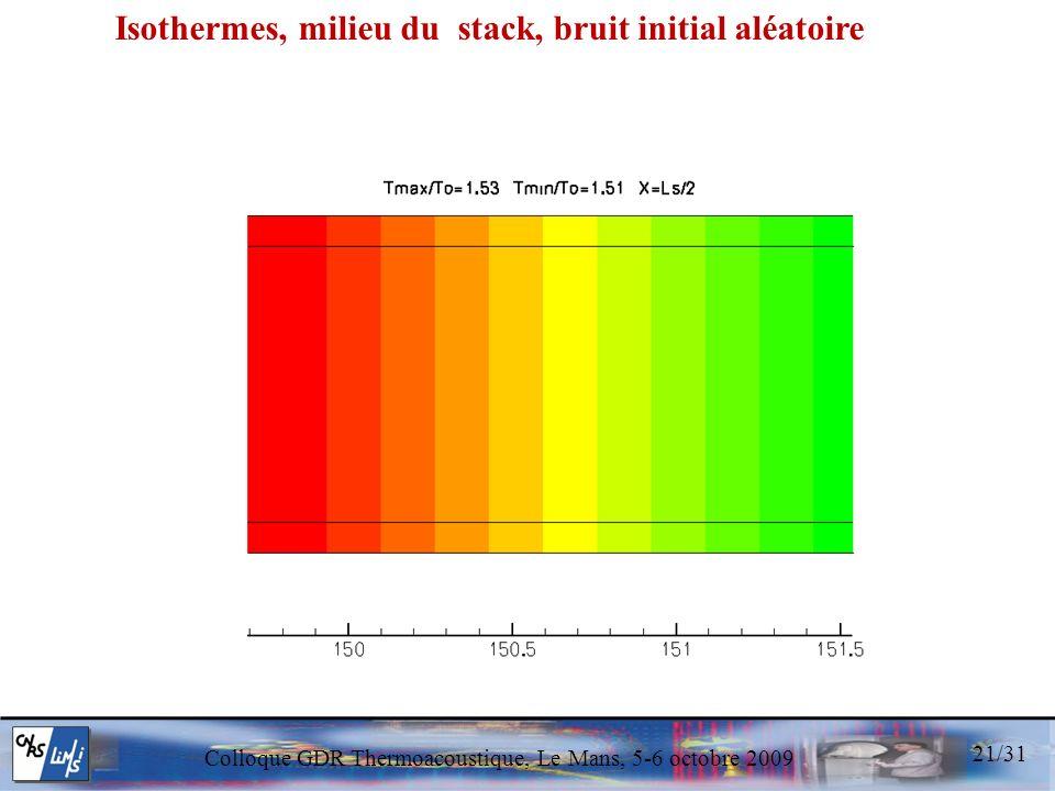 Colloque GDR Thermoacoustique, Le Mans, 5-6 octobre 2009 Stack plate Isothermes, milieu du stack, bruit initial aléatoire Stack plate 21/31