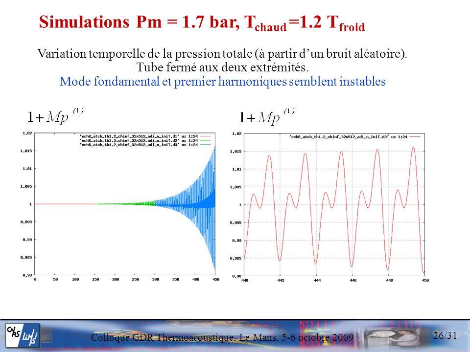 Colloque GDR Thermoacoustique, Le Mans, 5-6 octobre 2009 Simulations Pm = 1.7 bar, T chaud =1.2 T froid Variation temporelle de la pression totale (à partir dun bruit aléatoire).