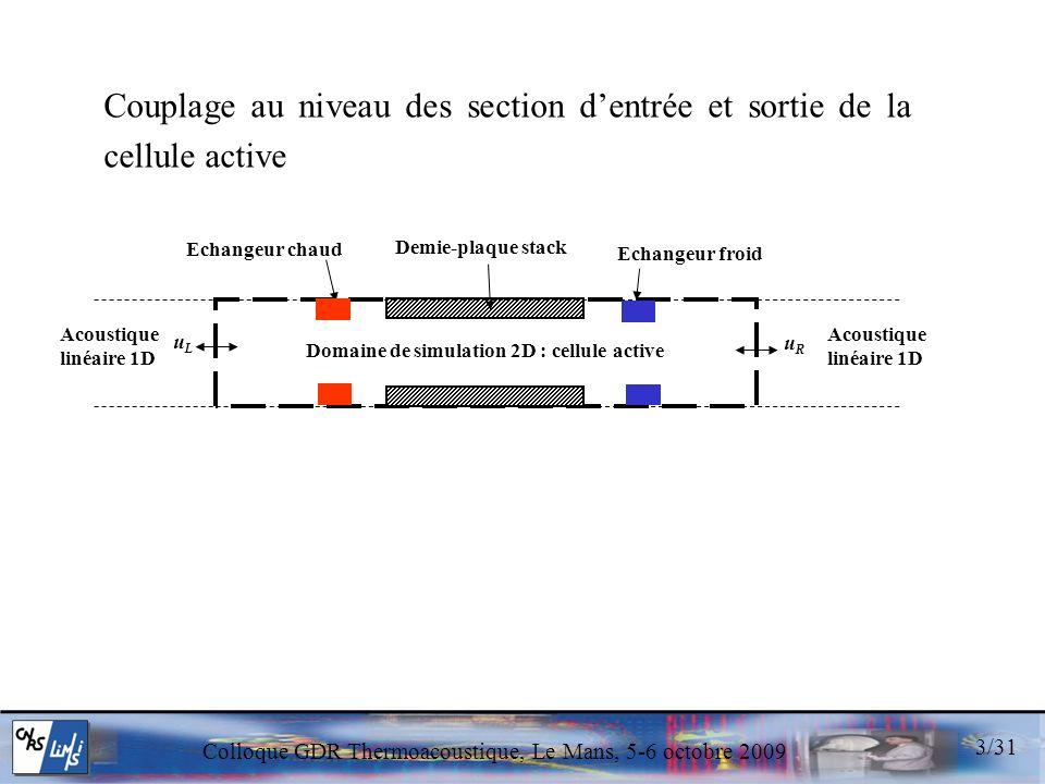 Colloque GDR Thermoacoustique, Le Mans, 5-6 octobre 2009 3/31 Couplage au niveau des section dentrée et sortie de la cellule active Demie-plaque stack Domaine de simulation 2D : cellule active uLuL uRuR Echangeur chaud Echangeur froid Acoustique linéaire 1D Acoustique linéaire 1D