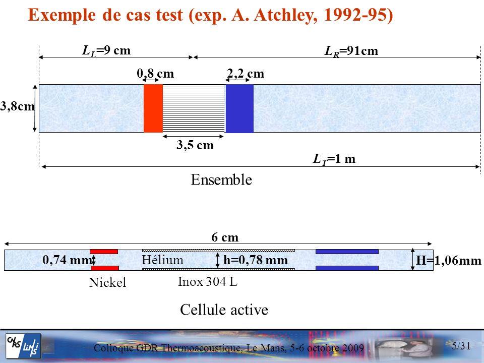 Colloque GDR Thermoacoustique, Le Mans, 5-6 octobre 2009 6/31 Gaz: hélium à p moy = 1,5 – 4,4 bar ; T froid =T C =293K, L stack = 3,5cm ref =0,25 - 0,74 kg/m 3 ; c ref = 1008 m/s; f=500 Hz; =1ms; U ref = 35 m/s M=0,035 ; Pe=11000-31500 ; Re=16000-46500; Plaques stack : Inox 304 L Plaques échangeurs : Nickel Epaisseurs de couche limite thermique et visqueuse Conditions de lexpérience