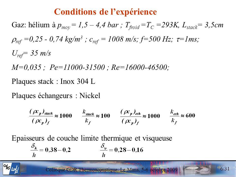 Colloque GDR Thermoacoustique, Le Mans, 5-6 octobre 2009 6/31 Gaz: hélium à p moy = 1,5 – 4,4 bar ; T froid =T C =293K, L stack = 3,5cm ref =0,25 - 0,