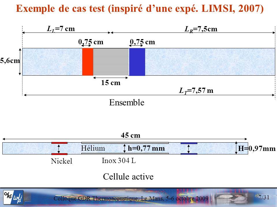 Colloque GDR Thermoacoustique, Le Mans, 5-6 octobre 2009 8/31 Gaz: hélium à p moy = 10bar ; T froid =T C =293K, L stack =0,15 m ref =1,63kg/m 3 ;c ref = 1008 m/s; f=67 Hz; =7,8ms; U ref = 19,2 m/s M=0,02 ; Pe=1,7.10 5 ; Re=2,4.10 5 Plaques stack et échangeurs : Inox 304 L Epaisseurs de couche limite thermique et visqueuse Conditions de lexpérience