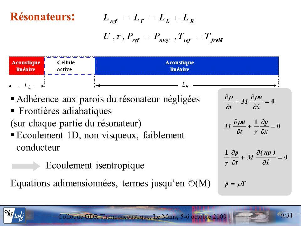 Colloque GDR Thermoacoustique, Le Mans, 5-6 octobre 2009 10/31 solution analytique (dAlembert) L Cellule active Acoustique linéaire cLcL cRcR LRLR Développement Faible Mach : Variables de Riemann L et R constantes sur les caractéristiques se déplaçant à la vitesse, avec à gauche, =1 à droite