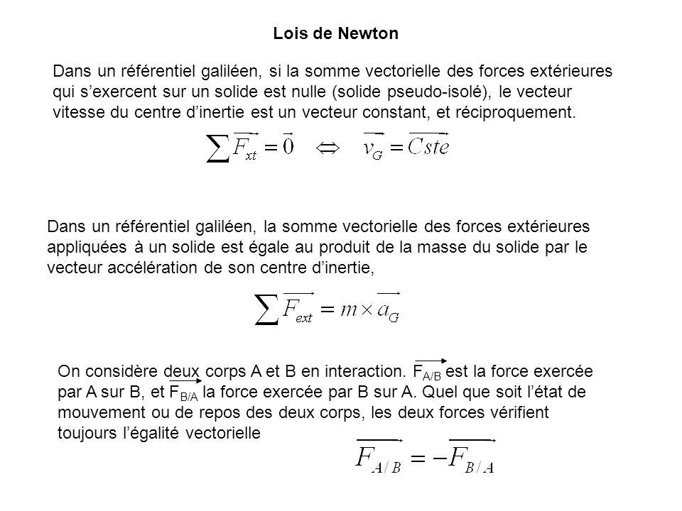 Dans un référentiel galiléen, si la somme vectorielle des forces extérieures qui sexercent sur un solide est nulle (solide pseudo-isolé), le vecteur v