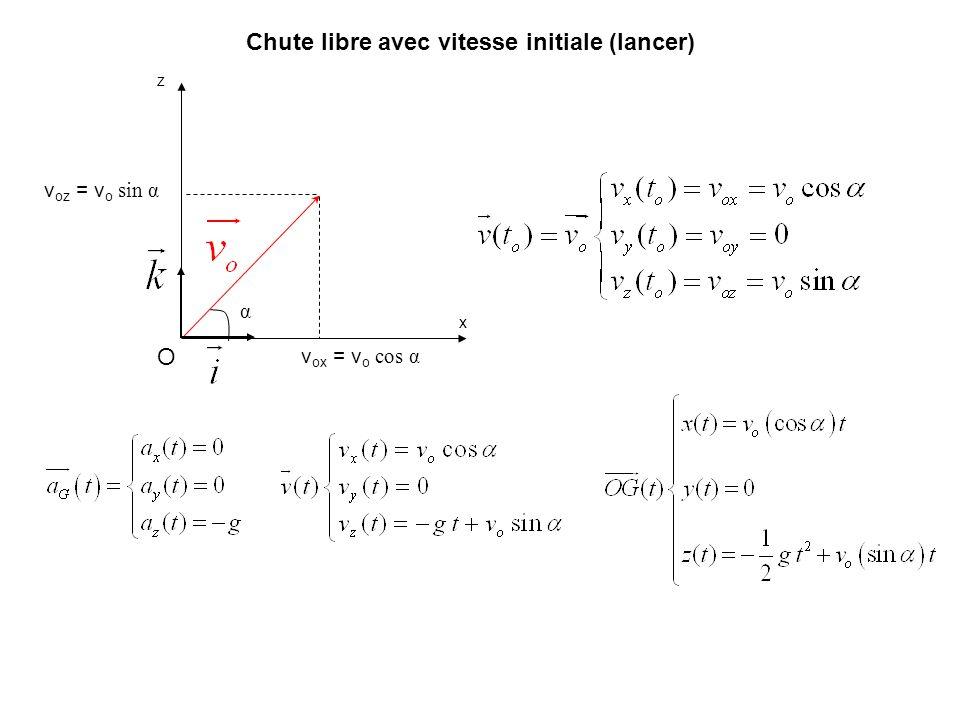 α x z v ox = v o cos α v oz = v o sin α O Chute libre avec vitesse initiale (lancer)