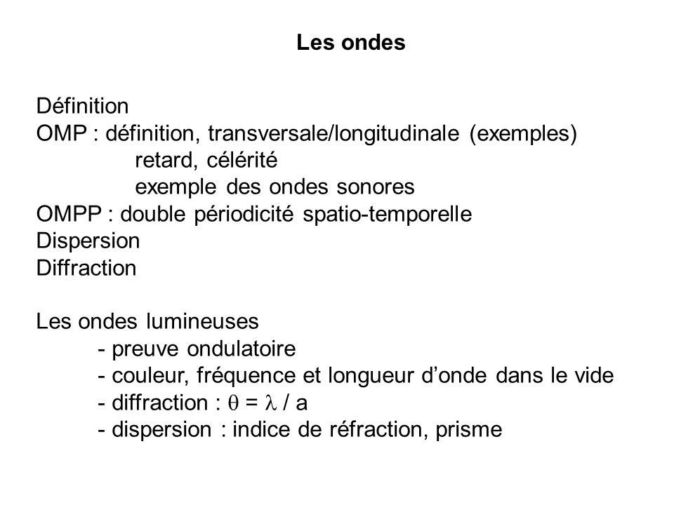 Les ondes Définition OMP : définition, transversale/longitudinale (exemples) retard, célérité exemple des ondes sonores OMPP : double périodicité spat