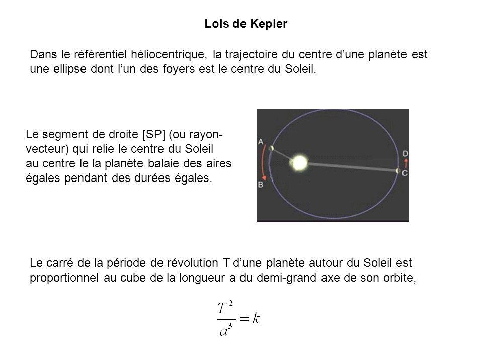 Dans le référentiel héliocentrique, la trajectoire du centre dune planète est une ellipse dont lun des foyers est le centre du Soleil. Le segment de d