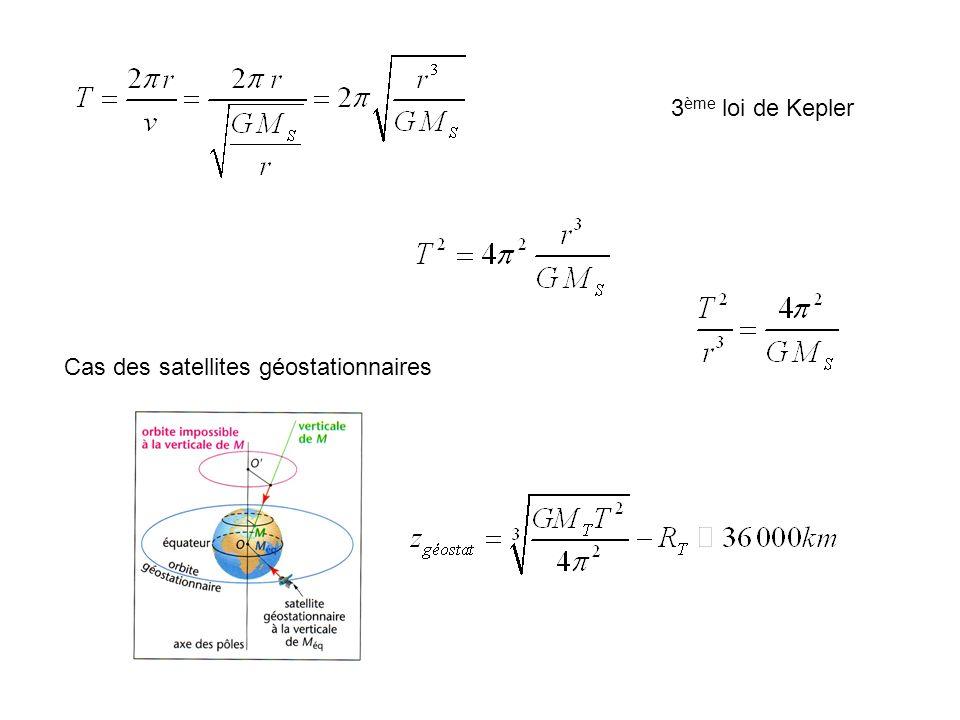 Cas des satellites géostationnaires 3 ème loi de Kepler