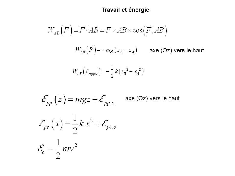 axe (Oz) vers le haut Travail et énergie