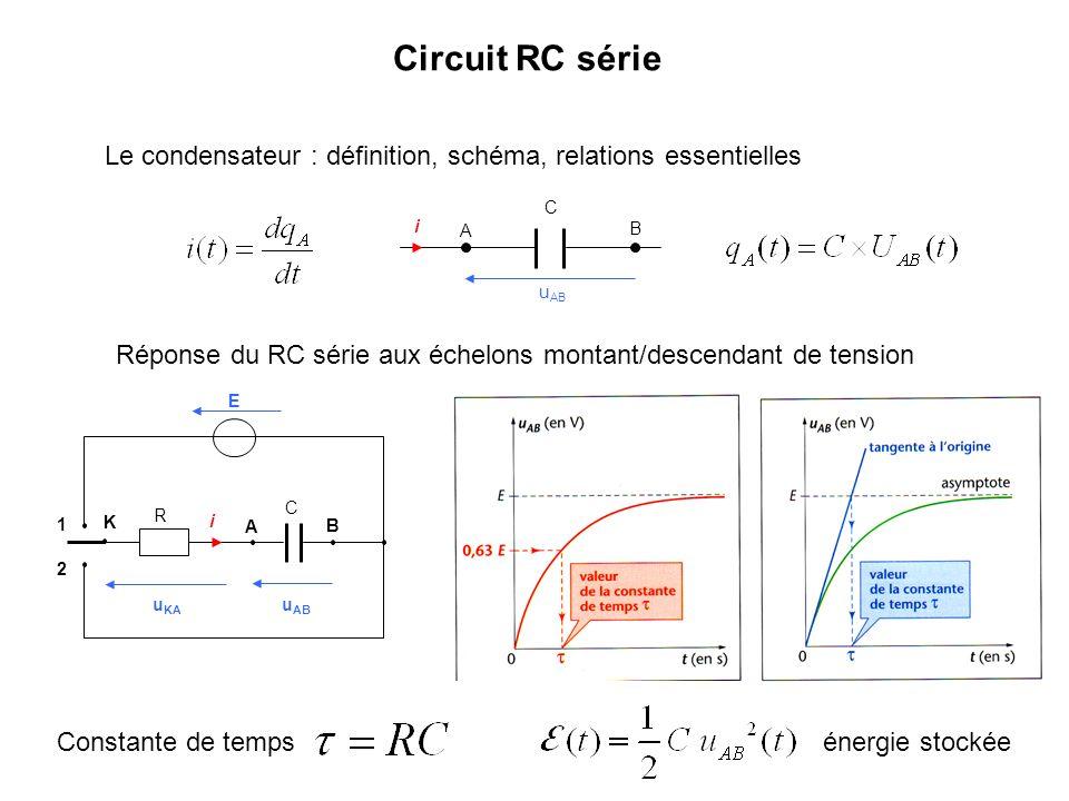 Circuit RC série Le condensateur : définition, schéma, relations essentielles Réponse du RC série aux échelons montant/descendant de tension A B i C u