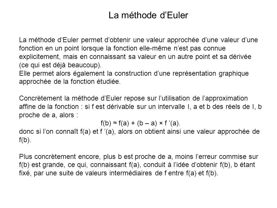 La méthode dEuler La méthode dEuler permet dobtenir une valeur approchée dune valeur dune fonction en un point lorsque la fonction elle-même nest pas