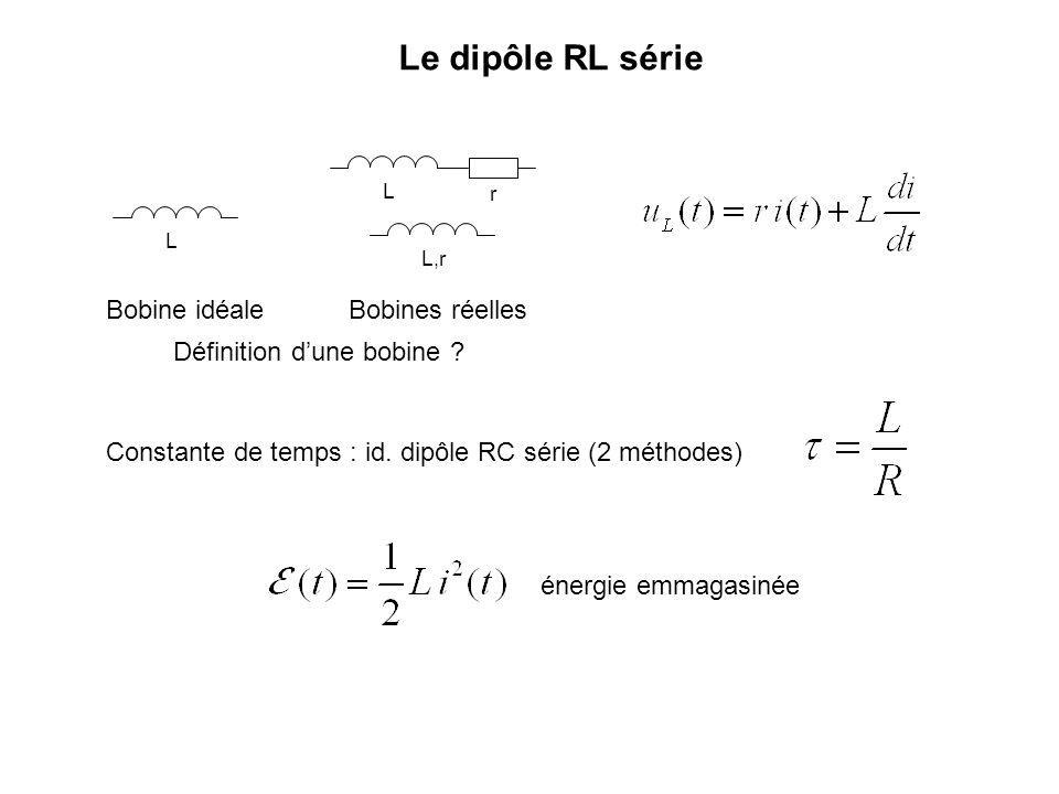Le dipôle RL série L r L L,r Bobine idéaleBobines réelles Définition dune bobine ? Constante de temps : id. dipôle RC série (2 méthodes) énergie emmag