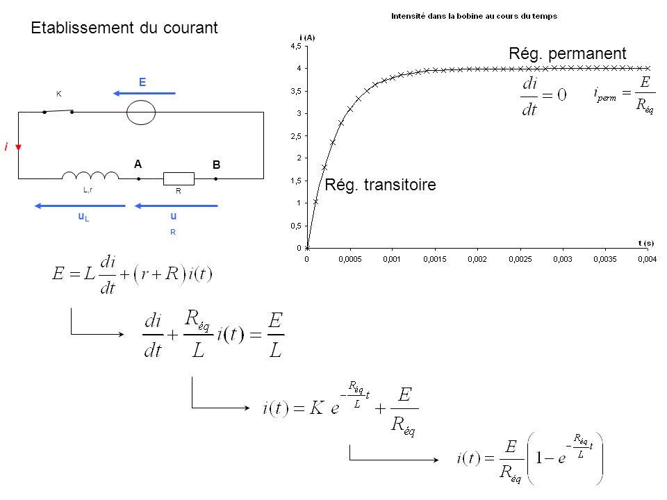 L,r R K i A B E uLuL uRuR Rég. permanent Rég. transitoire Etablissement du courant