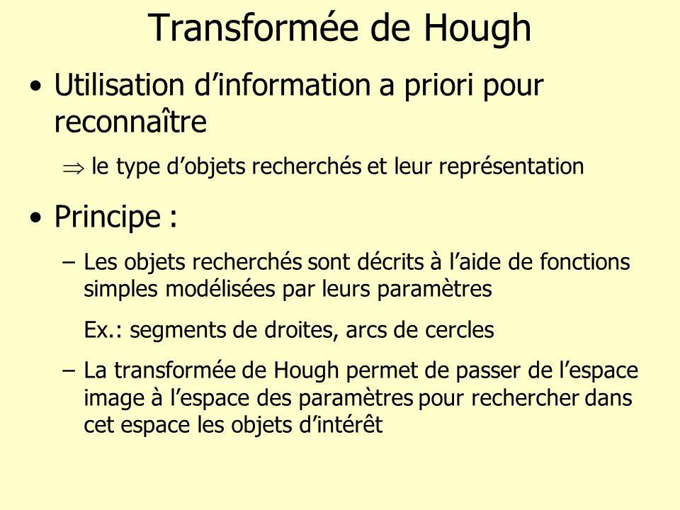 Transformée de Hough Utilisation dinformation a priori pour reconnaître le type dobjets recherchés et leur représentation Principe : –Les objets reche