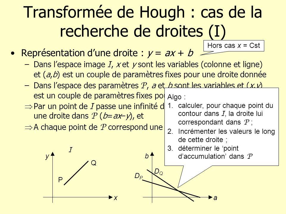 Transformée de Hough : cas de la recherche de droites (I) Représentation dune droite : y = ax + b –Dans lespace image I, x et y sont les variables (co