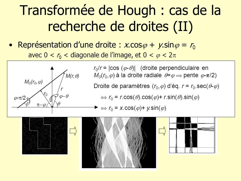 Transformée de Hough : cas de la recherche de droites (II) Représentation dune droite : x.cos + y.sin = r 0 avec 0 < r 0 < diagonale de limage, et 0 <