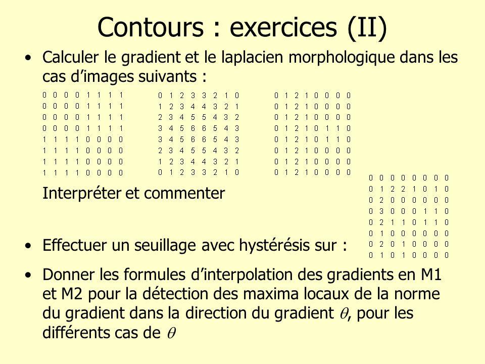 Contours : exercices (II) Calculer le gradient et le laplacien morphologique dans les cas dimages suivants : Interpréter et commenter Effectuer un seu