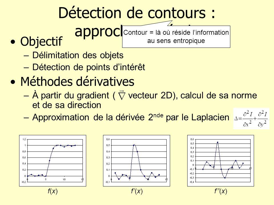 Détection de contours : approche générale Objectif –Délimitation des objets –Détection de points dintérêt Méthodes dérivatives –À partir du gradient (