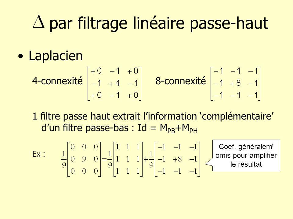 par filtrage optimal (I) Critères de Canny (i) Bonne détection, (ii) bonne localisation, (iii) faible multiplicité des maxima dus au bruit Filtre impulsionnel à réponse finie (RIF) Filtre de Deriche : RII Dérivée directionnelle en x = Image*h(x)*f(y) Dérivée directionnelle en y = Image*h(y)*f(x) Filtre de Shen - Castan Filtre de lissage puis application dun opérateur différentiel Maximiser le rapport signal à bruit Minimiser la variance de lerreur en distance Solution de Canny : RIF (x) = a 1 e x cos x + a 2 e x sin x + a 3 e - x cos x +a 4 e - x sin x Solution de Deriche : RII (x) = Cst/.e x|.sin x Soit m / m.