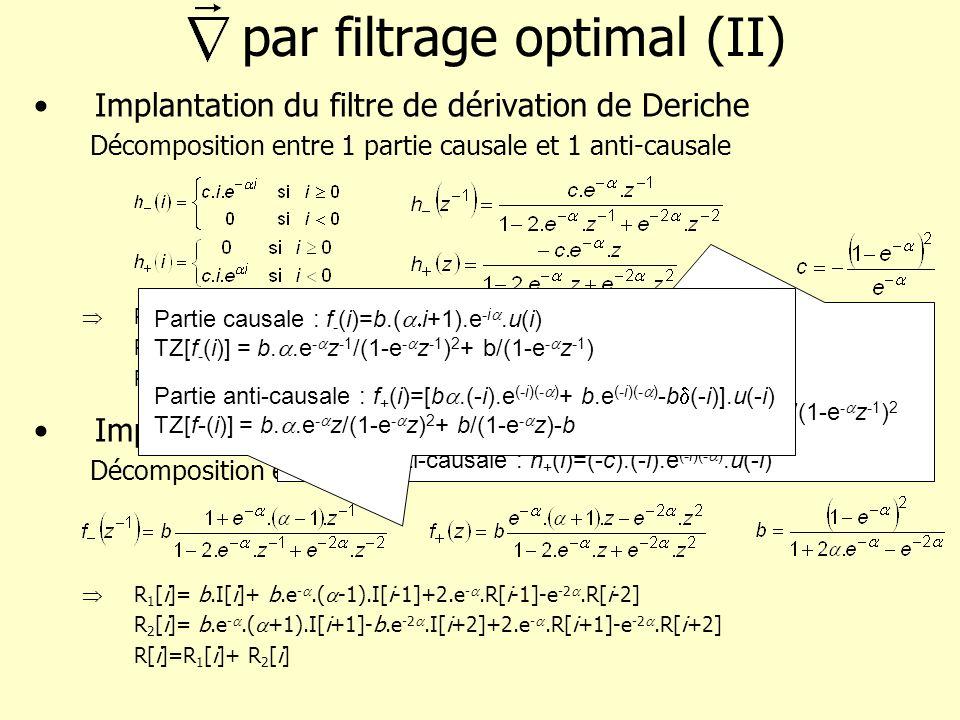 Contours : exercices (I) Pour la norme du gradient, on utilise lune des trois normes suivantes : Comparer les valeurs obtenues par N 1, N 2 et N 3 si lon calcule le gradient discret avec 2x =[-1 0 1] et 2y = t [-1 0 1] Même question si le gradient discret est obtenu lapplication du filtre de Sobel En déduire que N 3 est la norme la mieux adaptée dans le premier cas, et N 1 ou N 2 dans le deuxième cas.