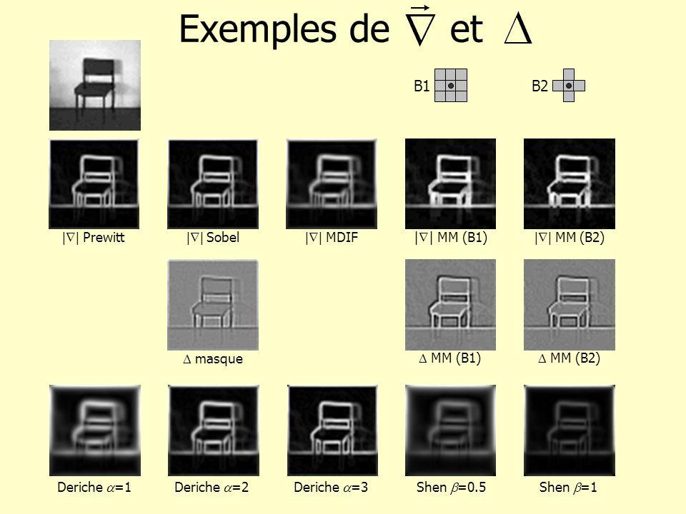 Exemples de et. B1 | | MM (B1) B2 | | MM (B2) | | Prewitt | | Sobel | | MDIF MM (B1) MM (B2) masque Deriche =1 Deriche =2 Deriche =3 Shen =0.5 Shen =1