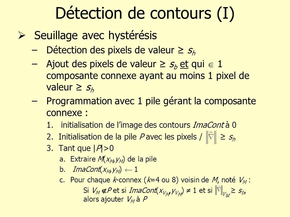 Détection de contours (II) Détection des maxima locaux de la norme du gradient dans la direction du gradient Cas soit A 0 =(i,j), A 1 =(i,j+1), A 2 (i-1,j+1) on cherche z M = 1 A 1 + 2 A 2 avec 1 + 2 =1, ( 1, 2 ) [0,1] 2 alors 2 =tan et 1 =1-tan donc Autres cas : (i,j-1) (i,j)(i,j) (i,j+1) (i +1,j-1) (i-1,j+1)