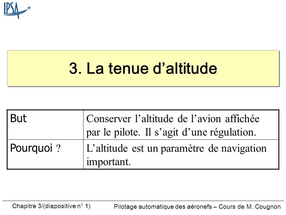 Chapitre 3/(diapositive n° 2) Pilotage automatique des aéronefs – Cours de M.