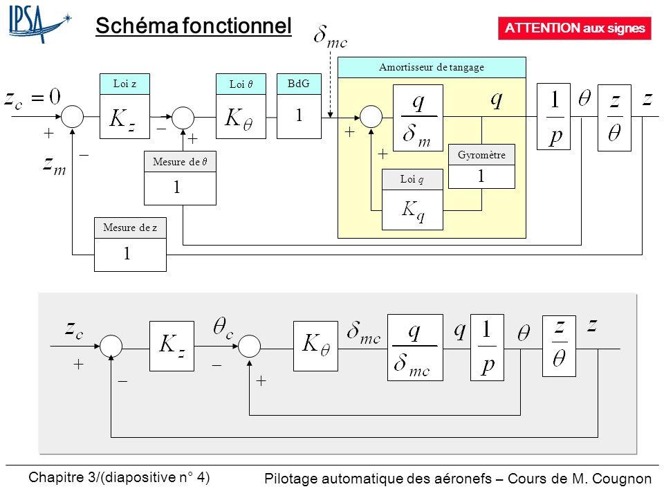 Chapitre 3/(diapositive n° 5) Pilotage automatique des aéronefs – Cours de M.