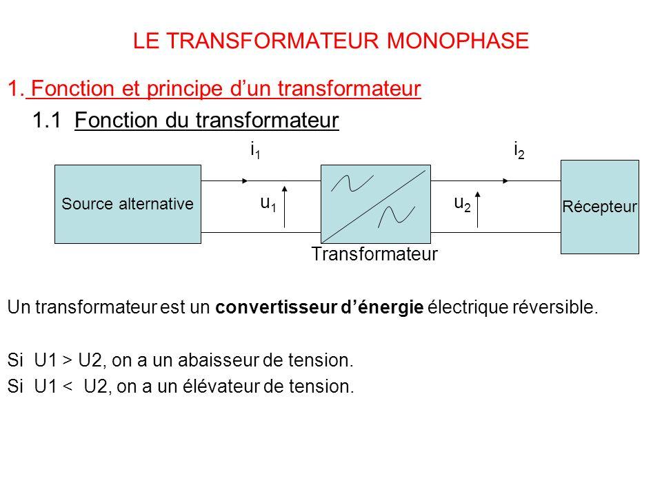 LE TRANSFORMATEUR MONOPHASE 1. Fonction et principe dun transformateur 1.1 Fonction du transformateur i 1 i 2 u 1 u 2 Transformateur Un transformateur