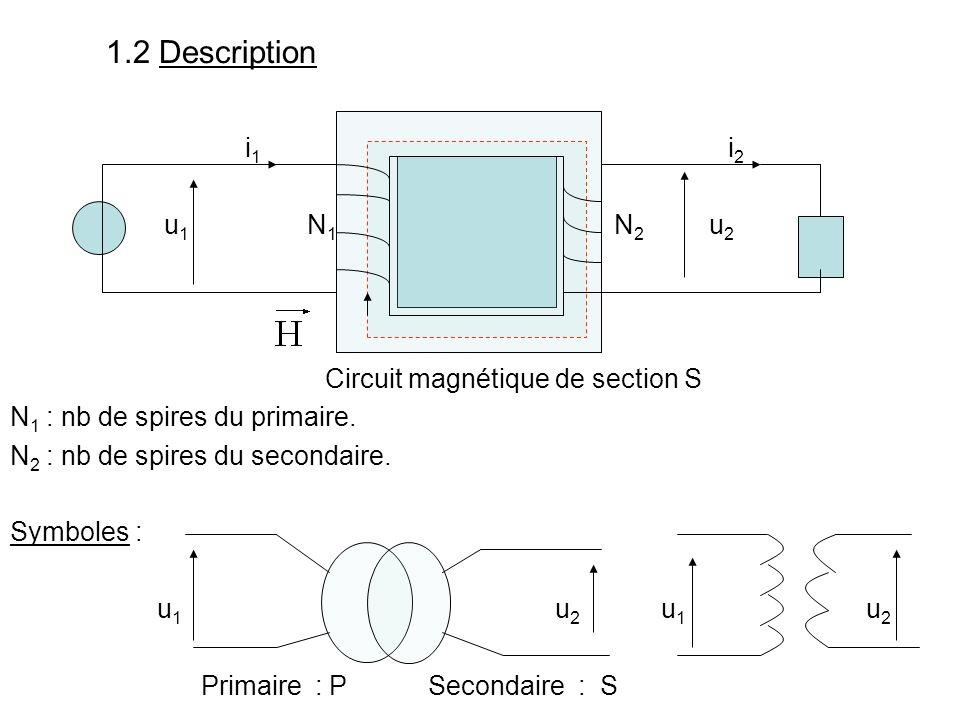 1.2 Description i 1 i 2 u 1 N 1 N 2 u 2 Circuit magnétique de section S N 1 : nb de spires du primaire. N 2 : nb de spires du secondaire. Symboles : u