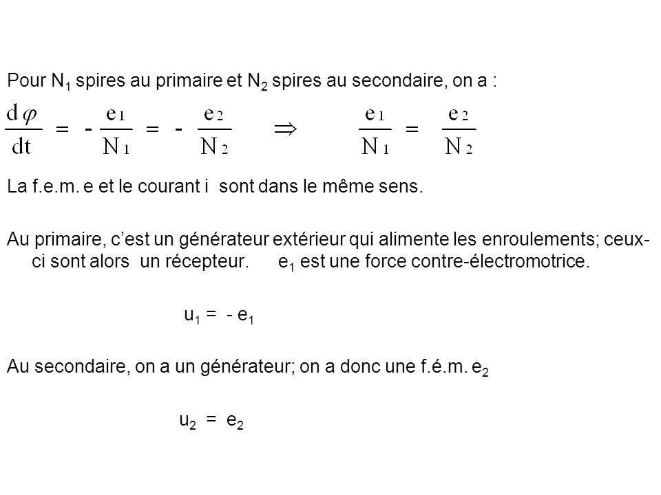 Pour N 1 spires au primaire et N 2 spires au secondaire, on a : La f.e.m. e et le courant i sont dans le même sens. Au primaire, cest un générateur ex
