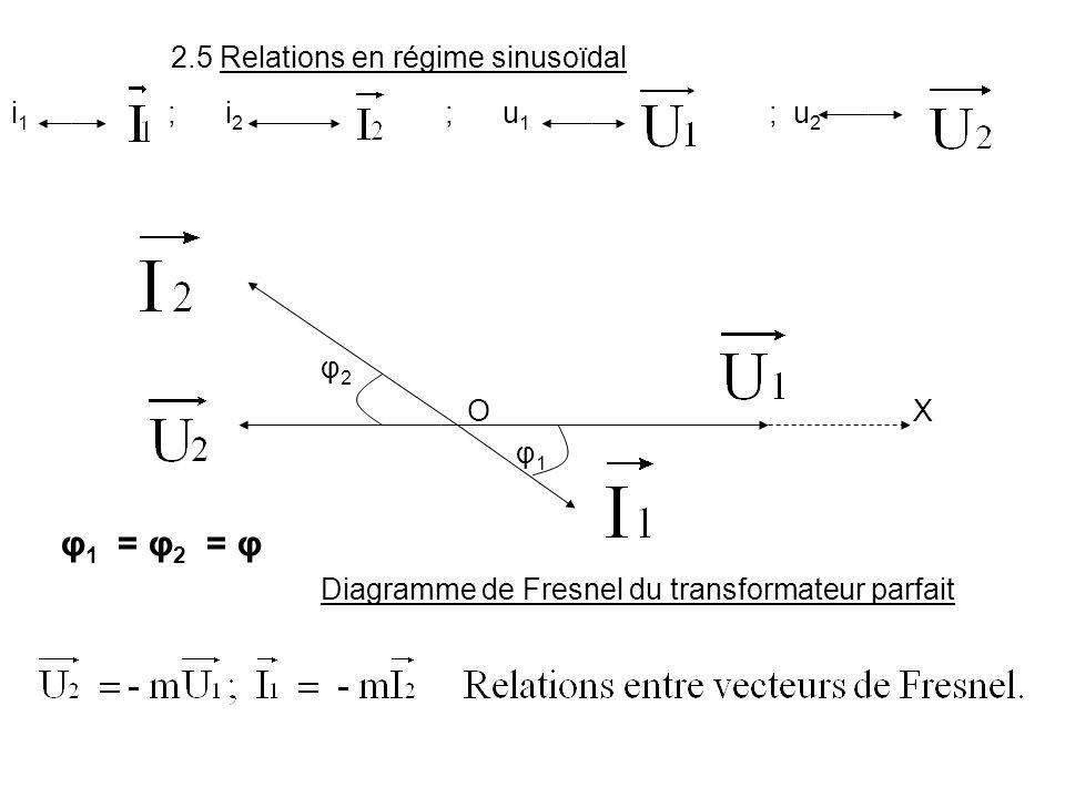 2.5 Relations en régime sinusoïdal i 1 ; i 2 ; u 1 ; u 2 φ 2 O X φ 1 φ 1 = φ 2 = φ Diagramme de Fresnel du transformateur parfait