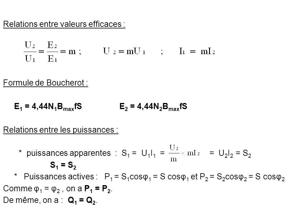 Relations entre valeurs efficaces : Formule de Boucherot : E 1 = 4,44N 1 B max fS E 2 = 4,44N 2 B max fS Relations entre les puissances : * puissances